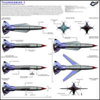 Thunderbird 1 - Specs by Librarian-bot