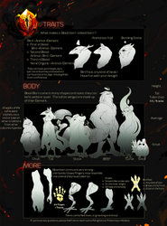 Resource -  Traits and Body by PkingSora