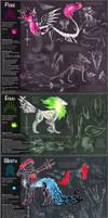 Postcreated Sins Reference Sheet by Sysirauta