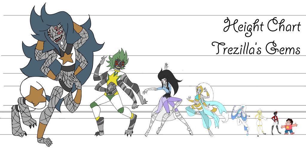 Gem Height Chart By Trezilla