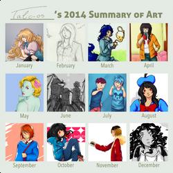 2014 Summary of Art by TaliC-os