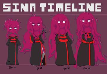 Sina Timeline | Commission by DrueDoodles