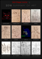 2018 Art Summary by Red-Plague-Doctor