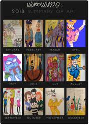 My 2018 Art Summary by WumoWumo