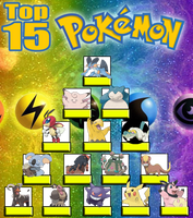 Pokemon Favorites. by monstermaster13