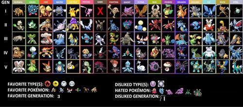 All My Favorite Pokemon by pokemonabsol