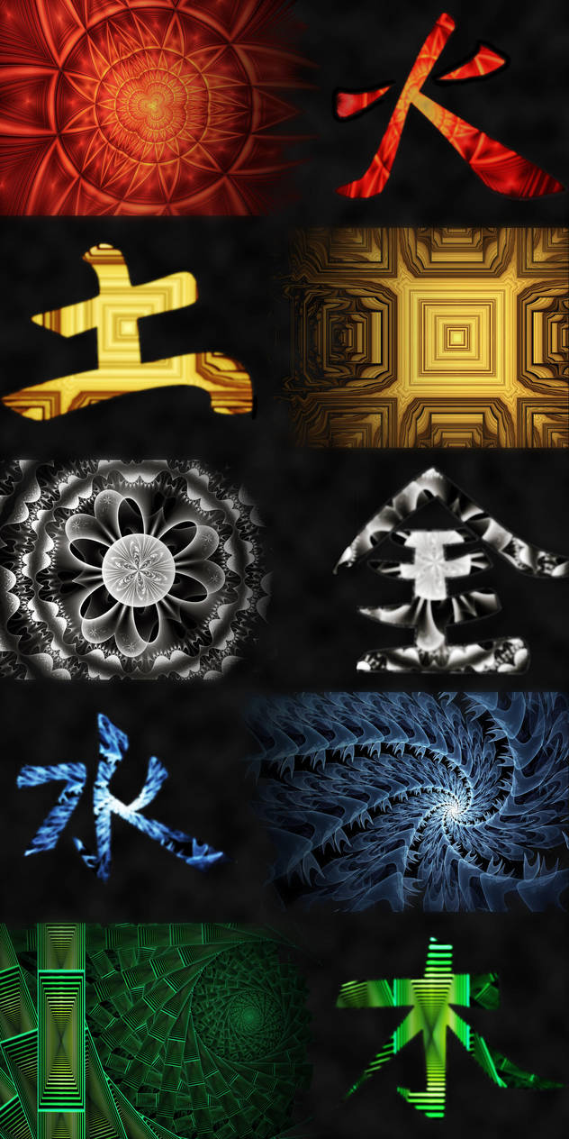 Wu Xing and the Cycle of Creation by JP-Talma