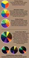Colour Theory I by JackEavesArt