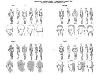The common shade tutorial by OptimusPraino