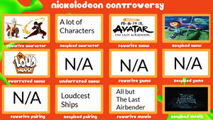 Nickelodeon Controversy by WolfDragonGirl12 on DeviantArt