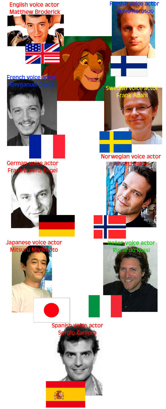 simba s voice actors in different languages by anastasia6710 on