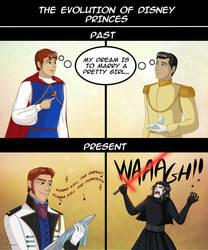 The evolution of Disney princes by Morgaer