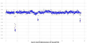 APH10102031 star data (multiple planets found) by MartinSilvertant