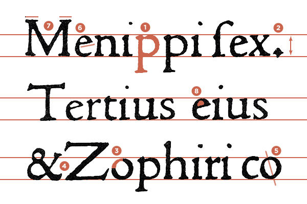 History of Type - Venetian type by MartinSilvertant