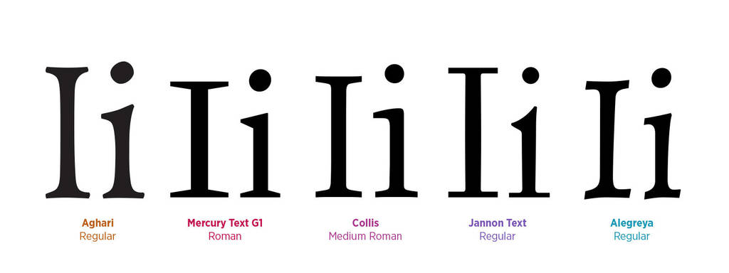 How to design a typeface (Part 3) - Figure 04 by MartinSilvertant
