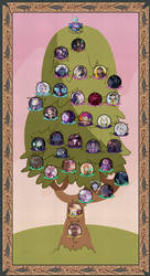 House Butterfly Royal Lineage Tree - Day Version by jgss0109
