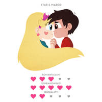 Star and Marco - Love Rating Card by jgss0109