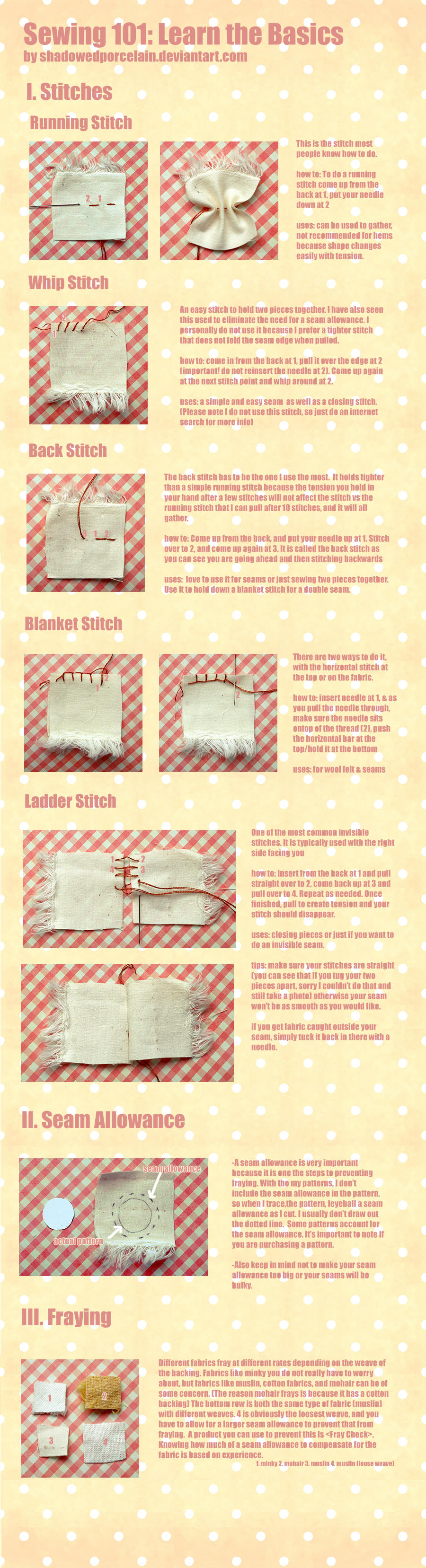 Sewing 101 by ShadowedPorcelain