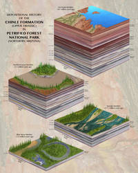 Chinle depositional history at Petrified Forest by Typothorax