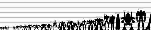 Height Chart (WIP) v3 by Eruisar