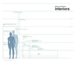 Interiors Height Chart WIP by Pharan