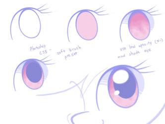Eye Process by B-Epon