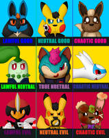 Character Alignment Meme by Unownace