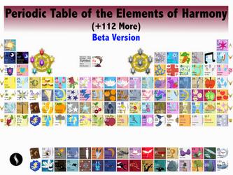 Periodic Table of Elements of Harmony (V. Beta) by MetalGearSamus