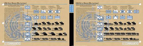 United Nations Alliance TOE Part 1 by MrAverage