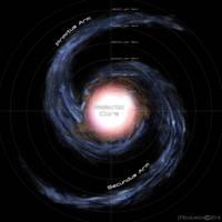 Two Arm Spiral Galaxy by JPBeaubien