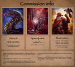 Commission info by Azany