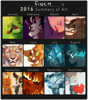2016 Overview by Finchwing