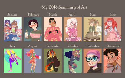 My 2018 Summary of Art by Paryficama