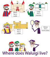 Where does Waluigi live? by T-3000