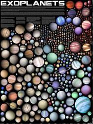 Exoplanets by JaySimons