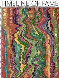 Timeline of Fame by JaySimons