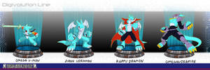 Dwc 2012 - buster's evolution line by Riza23