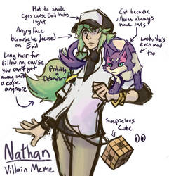 Nathan: Villain Meme by ReagentNein