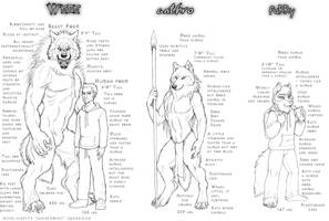 My Definitions by Goldenwolf