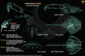 Kerchan class Data sheet by Euderion