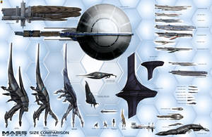 Mass Effect Starship Size Chart Comparison by Euderion
