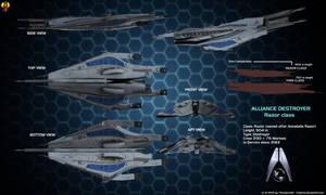 Alliance Razor class Data Sheet by Euderion
