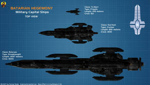 Batarian Ships Comparison Top View by Euderion