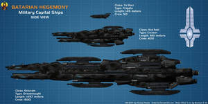 Batarian Ships Comparison Side View by Euderion