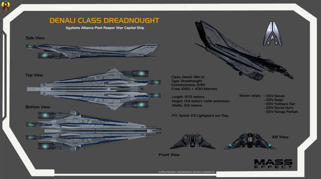 Denali class Overview Card by Euderion