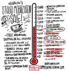 Studio Mobilization Sale by Squiggalaimon