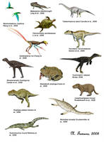 2008 in Paleontology by NTamura