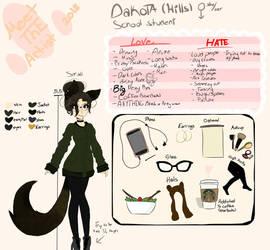 #MeetTheArtist by DakotaHills