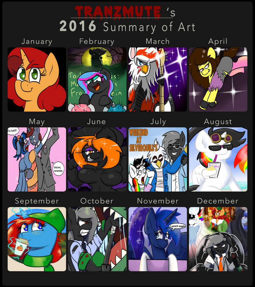 2016 in review by TranzmuteProductions
