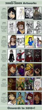 My 03-09 Improvement Meme by nekozikasilver1